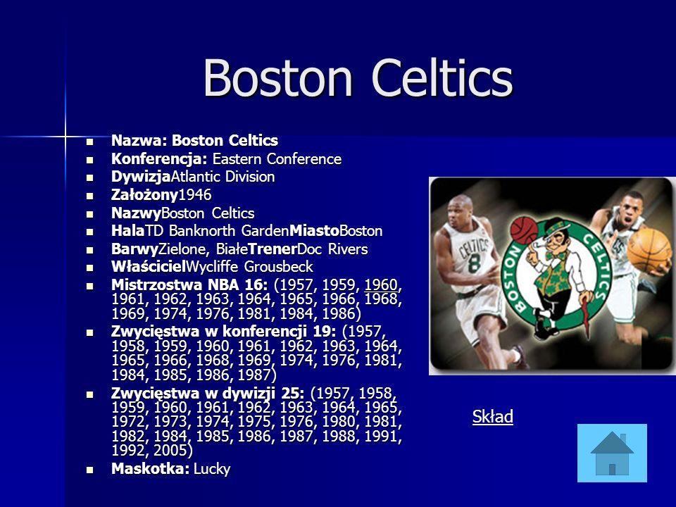 Boston Celtics Skład Nazwa: Boston Celtics