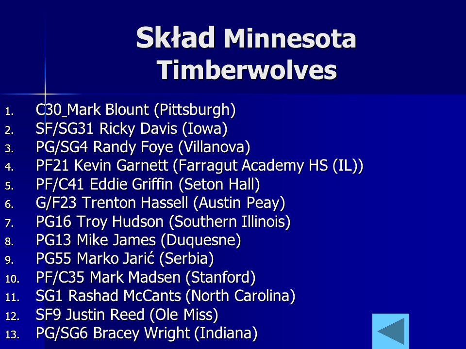 Skład Minnesota Timberwolves