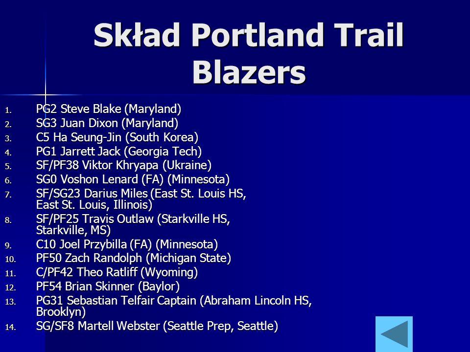Skład Portland Trail Blazers