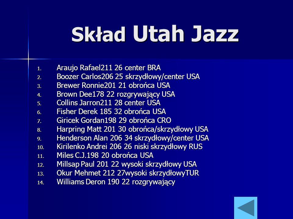Skład Utah Jazz Araujo Rafael211 26 center BRA