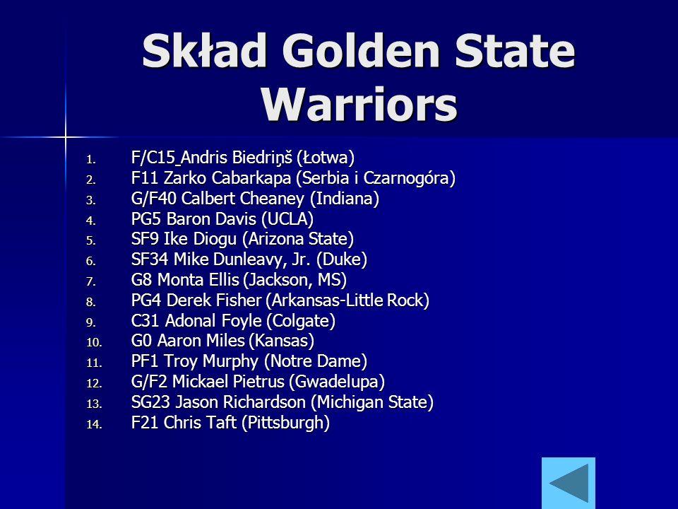 Skład Golden State Warriors