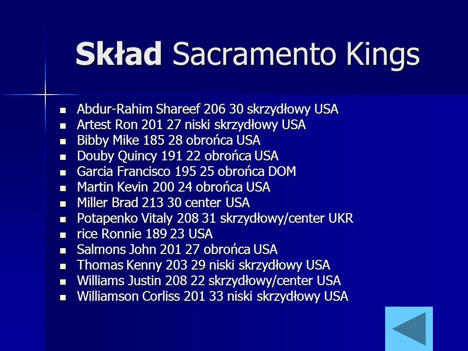 Skład Sacramento Kings