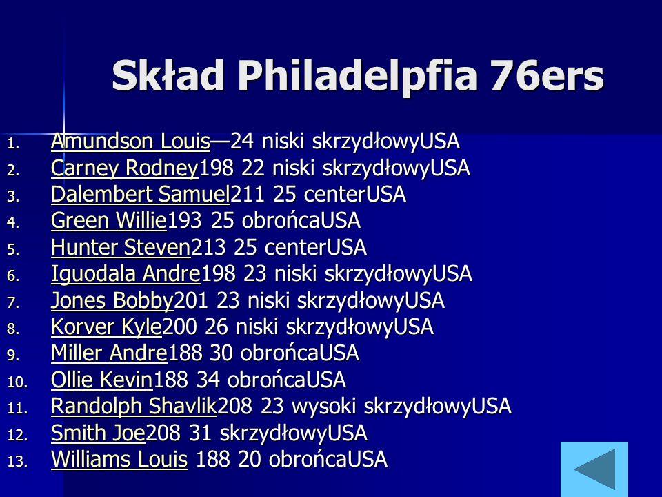 Skład Philadelpfia 76ers