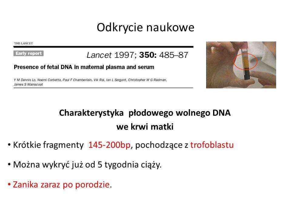 Charakterystyka płodowego wolnego DNA