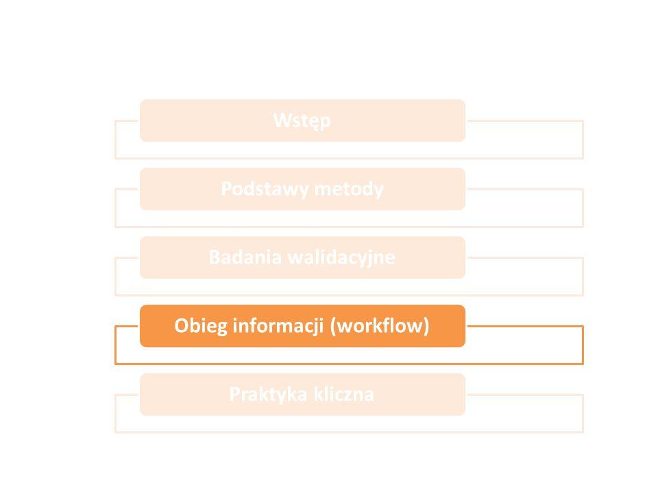 Obieg informacji (workflow)