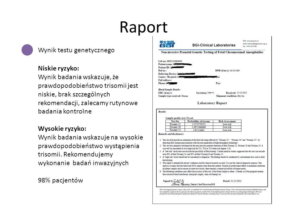 Raport Wynik testu genetycznego Niskie ryzyko: