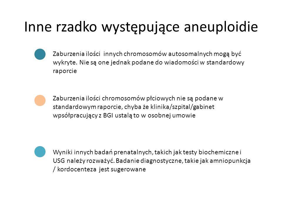 Inne rzadko występujące aneuploidie
