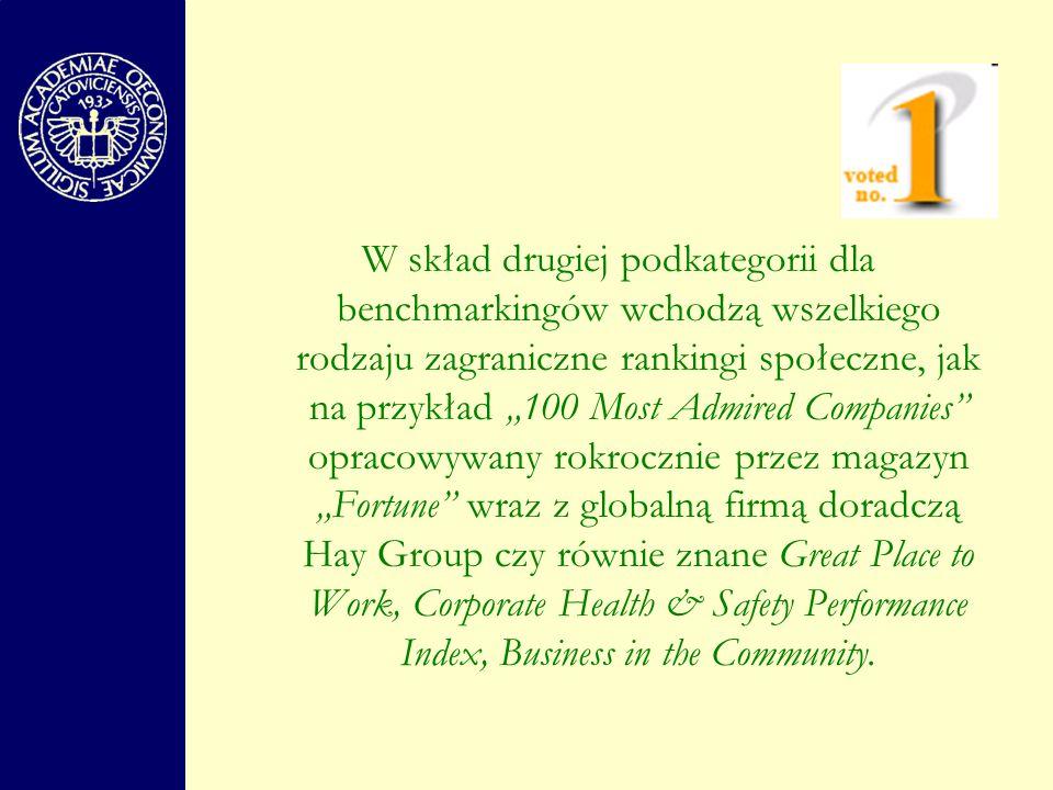"""W skład drugiej podkategorii dla benchmarkingów wchodzą wszelkiego rodzaju zagraniczne rankingi społeczne, jak na przykład """"100 Most Admired Companies opracowywany rokrocznie przez magazyn """"Fortune wraz z globalną firmą doradczą Hay Group czy równie znane Great Place to Work, Corporate Health & Safety Performance Index, Business in the Community."""