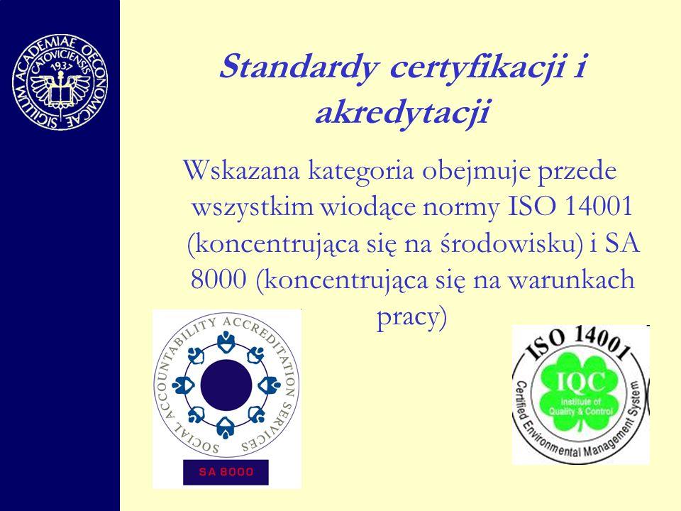 Standardy certyfikacji i akredytacji