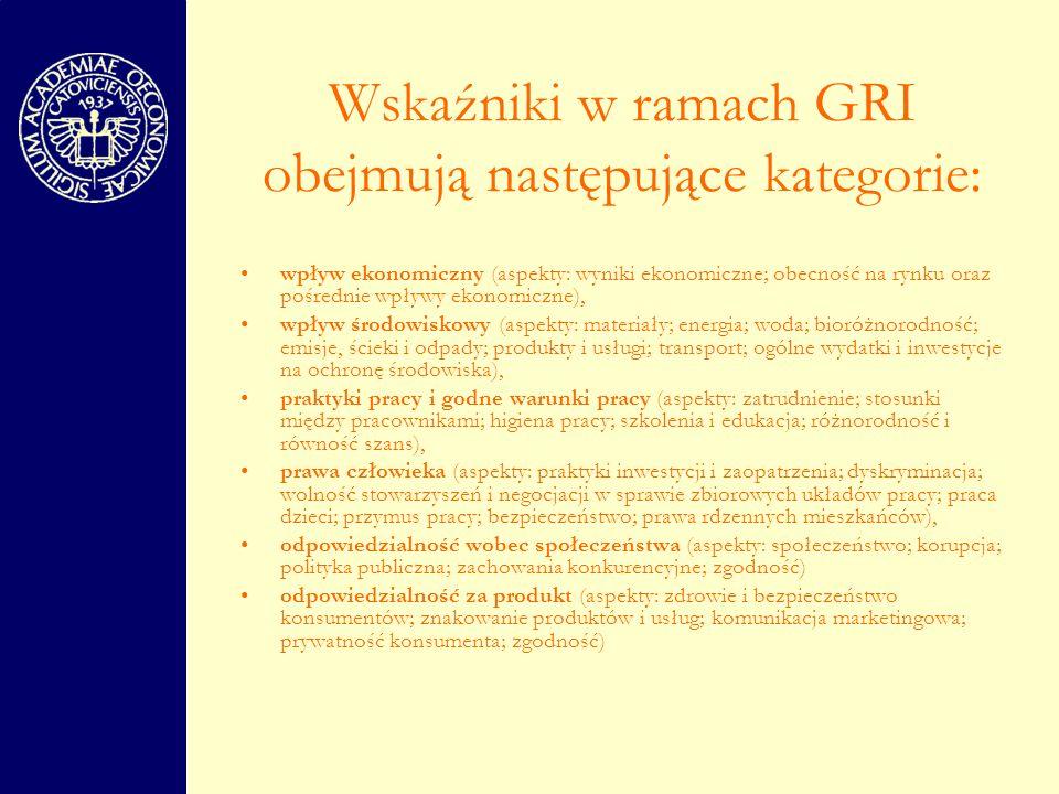 Wskaźniki w ramach GRI obejmują następujące kategorie: