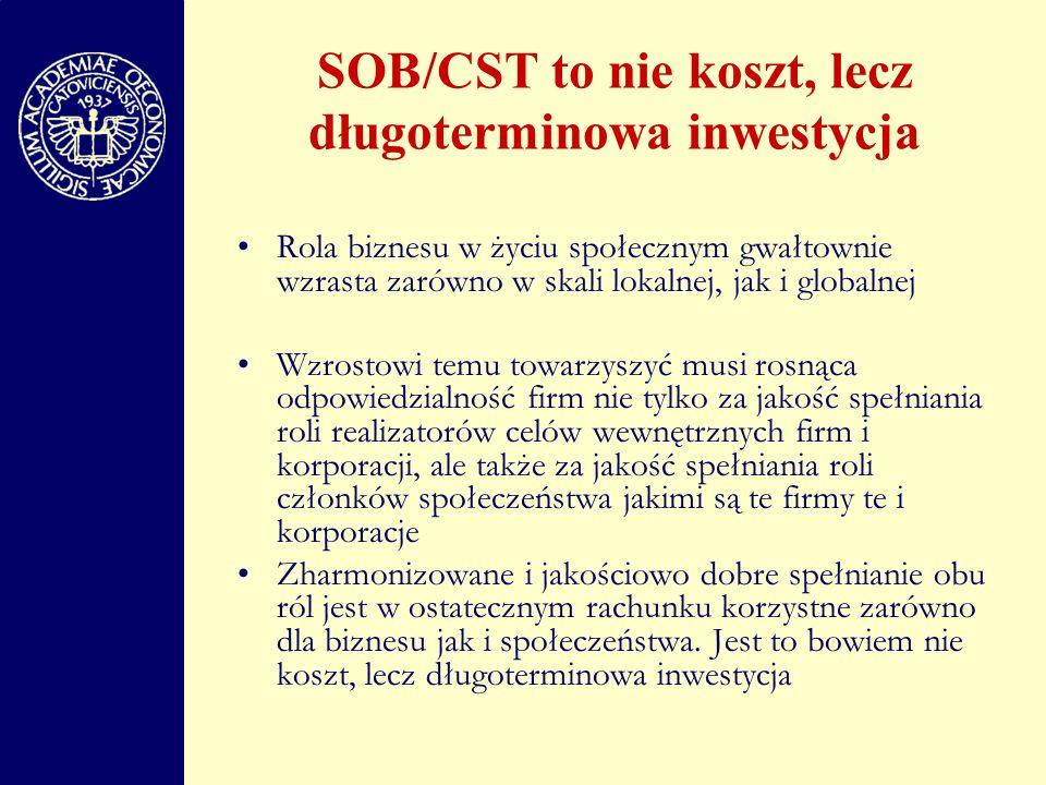 SOB/CST to nie koszt, lecz długoterminowa inwestycja