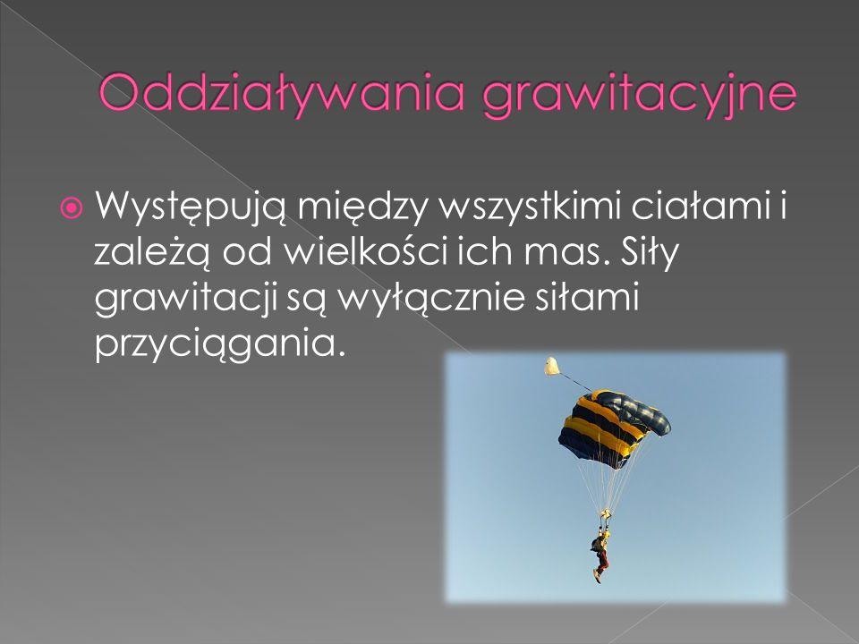 Oddziaływania grawitacyjne