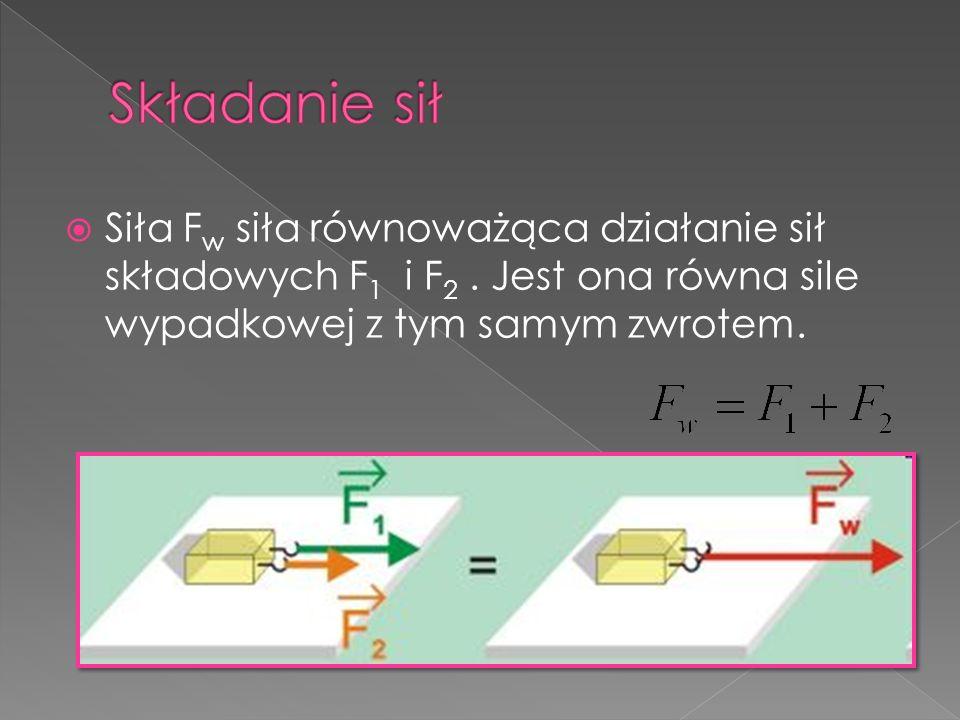 Składanie sił Siła Fw siła równoważąca działanie sił składowych F1 i F2 .