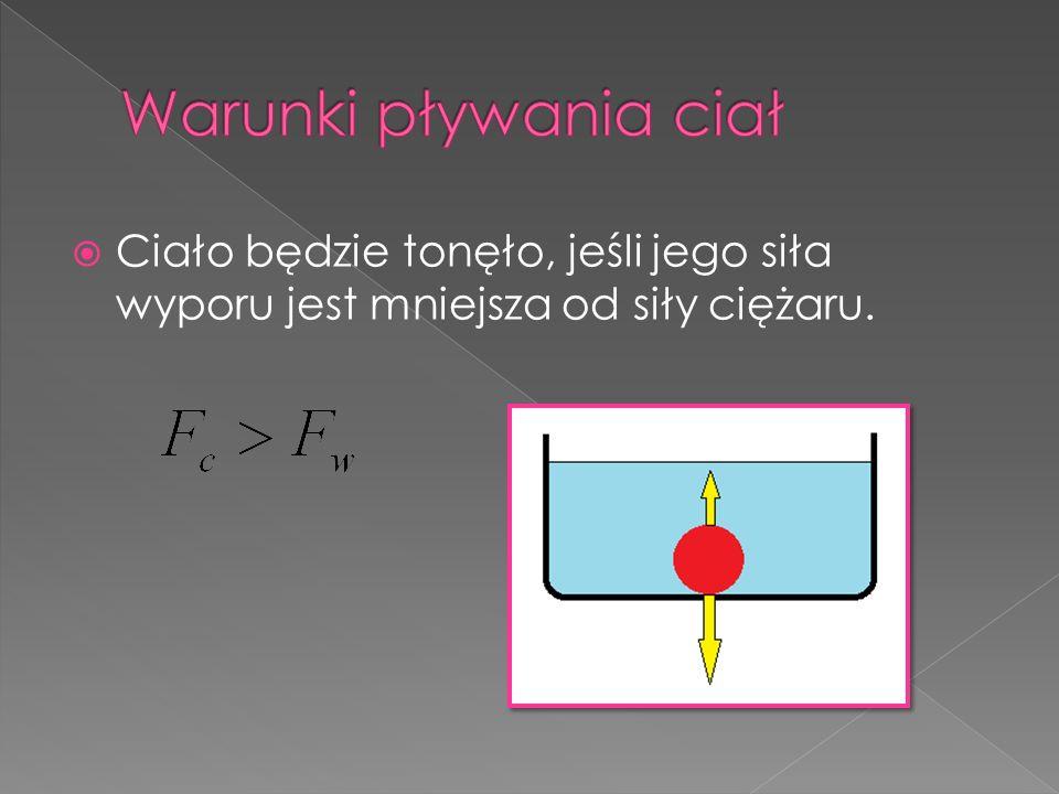 Warunki pływania ciał Ciało będzie tonęło, jeśli jego siła wyporu jest mniejsza od siły ciężaru.