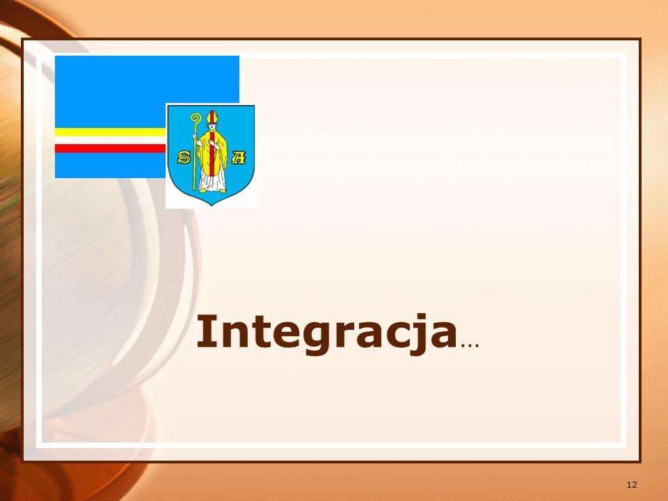 Integracja…