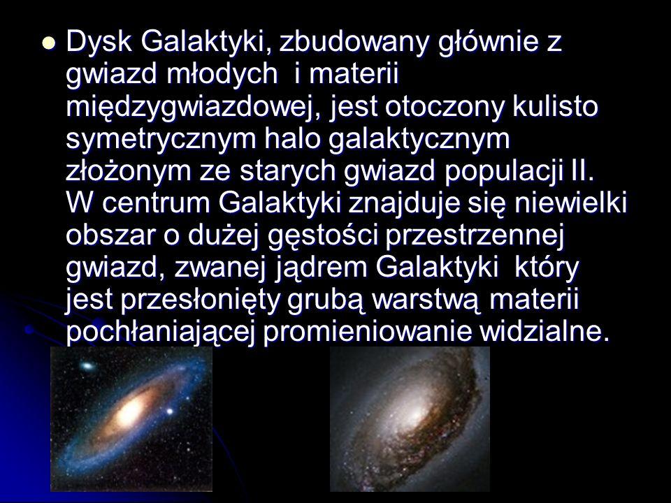 Dysk Galaktyki, zbudowany głównie z gwiazd młodych i materii międzygwiazdowej, jest otoczony kulisto symetrycznym halo galaktycznym złożonym ze starych gwiazd populacji II.