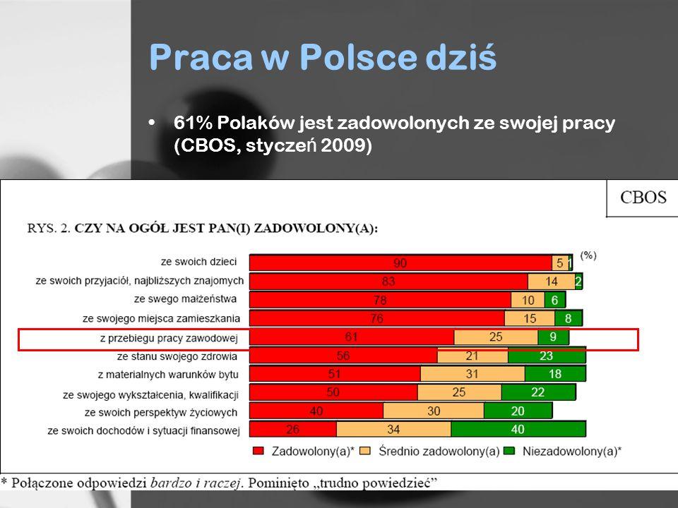 Praca w Polsce dziś 61% Polaków jest zadowolonych ze swojej pracy (CBOS, styczeń 2009)