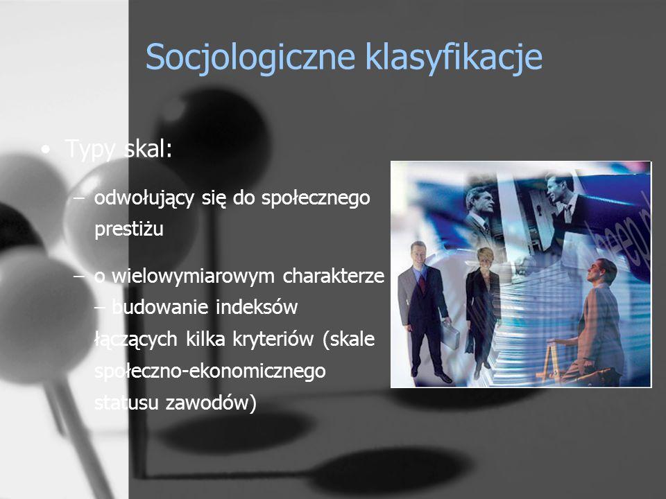 Socjologiczne klasyfikacje