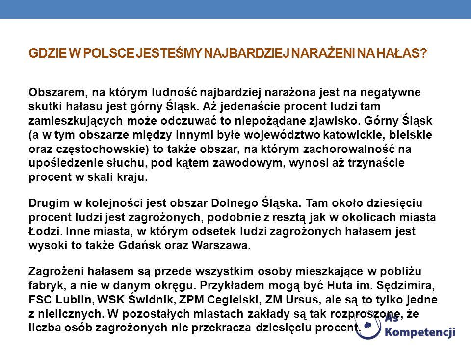 Gdzie w Polsce jesteśmy najbardziej narażeni na hałas