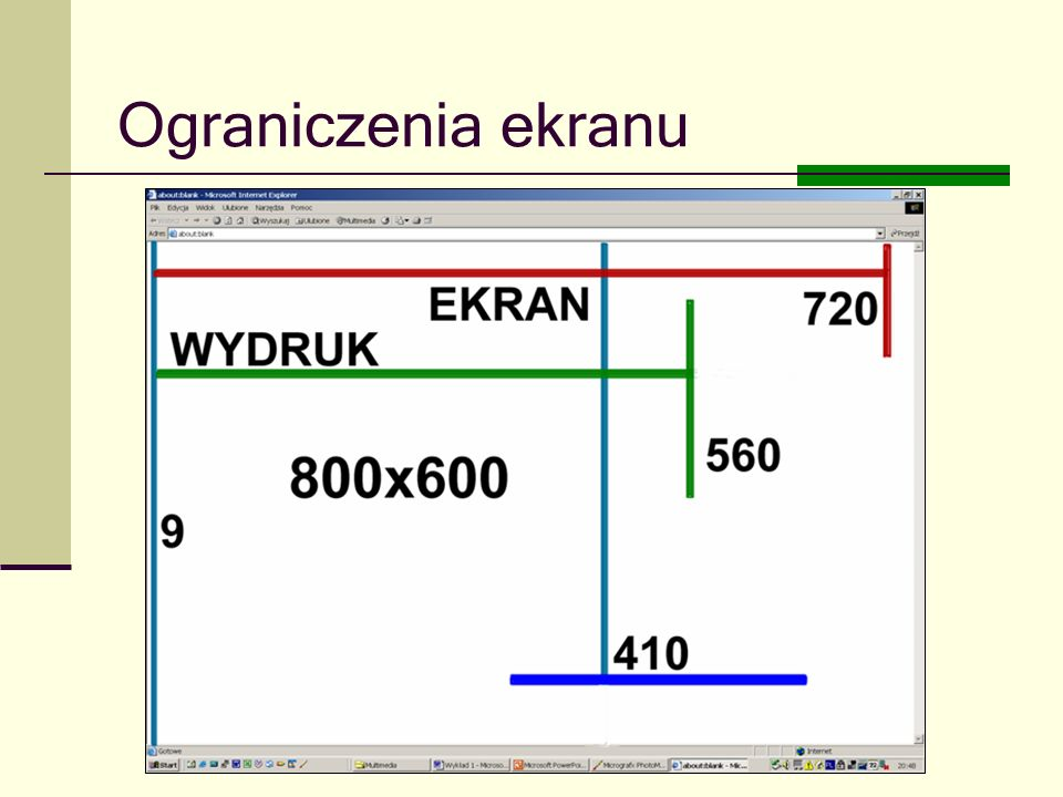 Ograniczenia ekranu Joanna Brzozowska doradcazawodowy@onet.eu