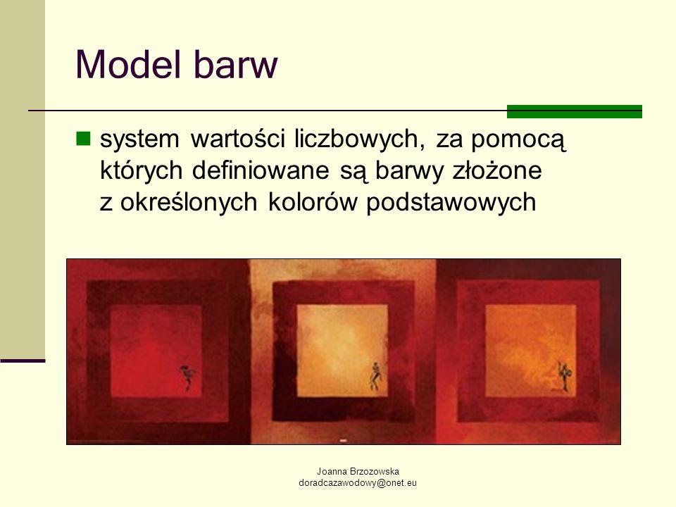 Model barw system wartości liczbowych, za pomocą których definiowane są barwy złożone z określonych kolorów podstawowych.