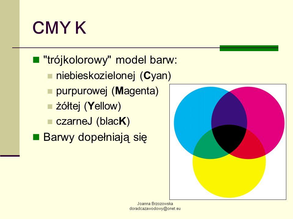 CMY K trójkolorowy model barw: Barwy dopełniają się