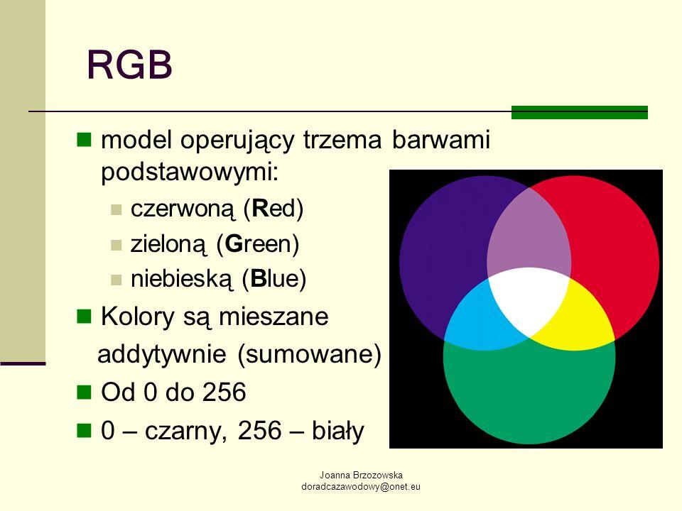 RGB model operujący trzema barwami podstawowymi: Kolory są mieszane