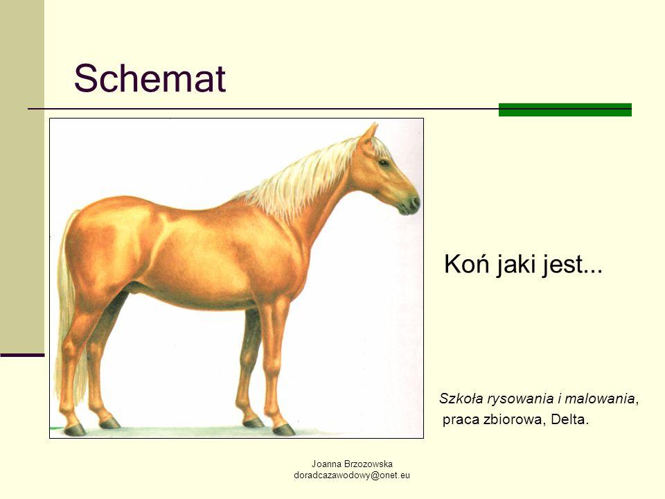 Schemat Koń jaki jest... Szkoła rysowania i malowania,