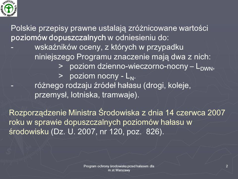 Program ochrony środowiska przed hałasem dla m.st.Warszawy