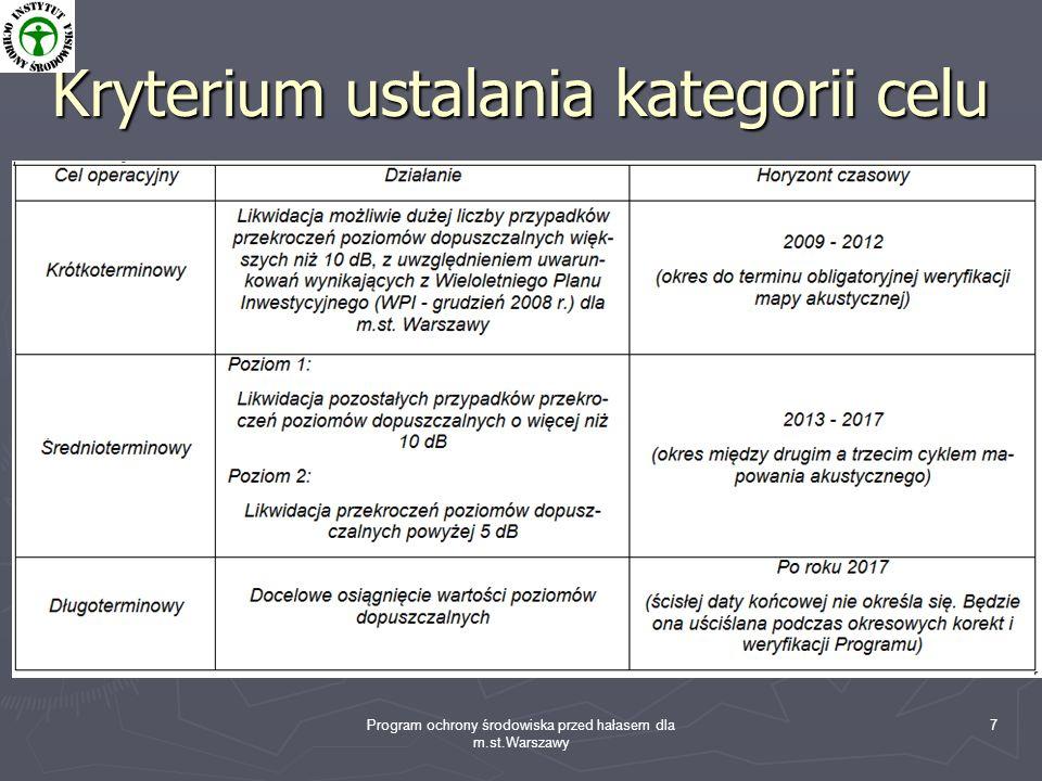 Kryterium ustalania kategorii celu