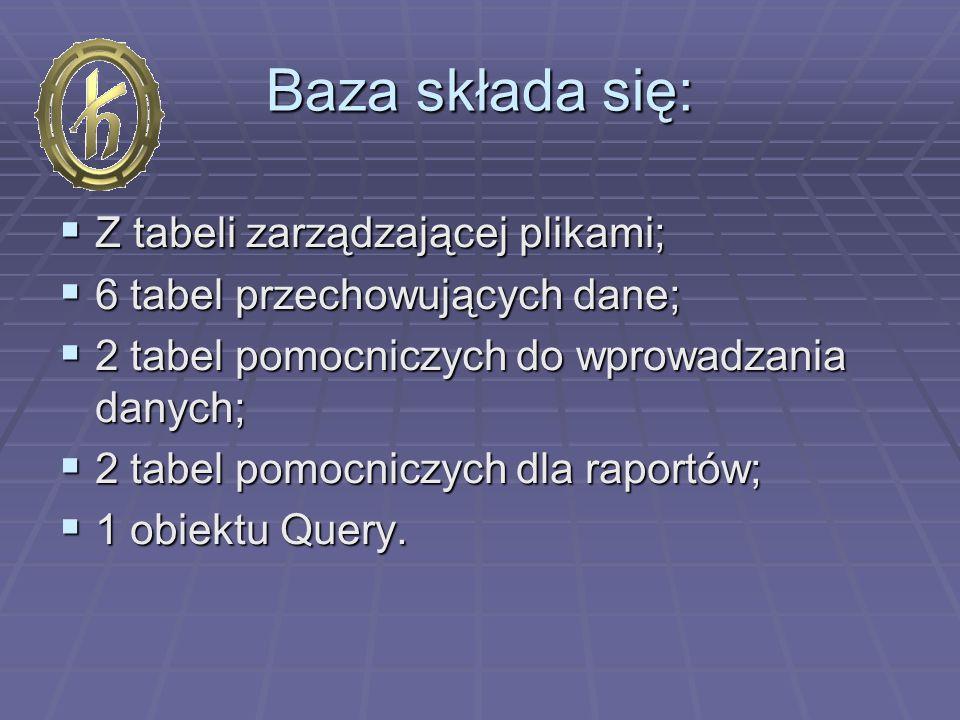 Baza składa się: Z tabeli zarządzającej plikami;