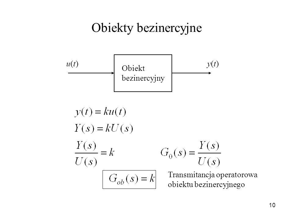 Obiekty bezinercyjne Obiekt bezinercyjny u(t) y(t)