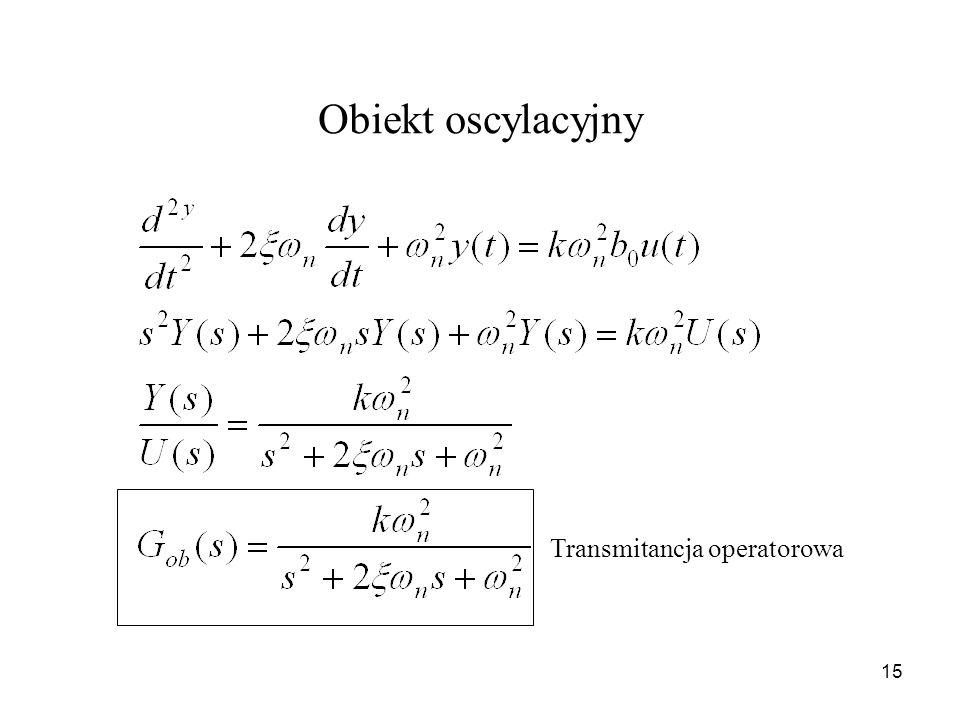 Obiekt oscylacyjny Transmitancja operatorowa