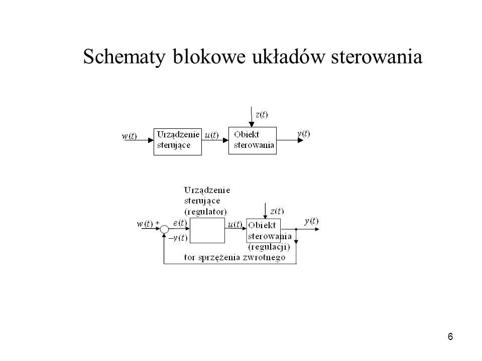 Schematy blokowe układów sterowania