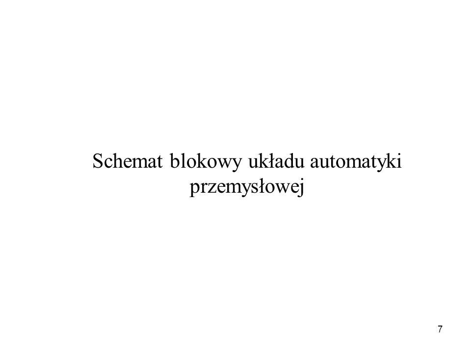 Schemat blokowy układu automatyki przemysłowej