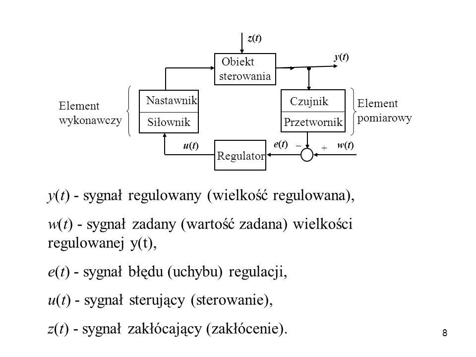 y(t) - sygnał regulowany (wielkość regulowana),
