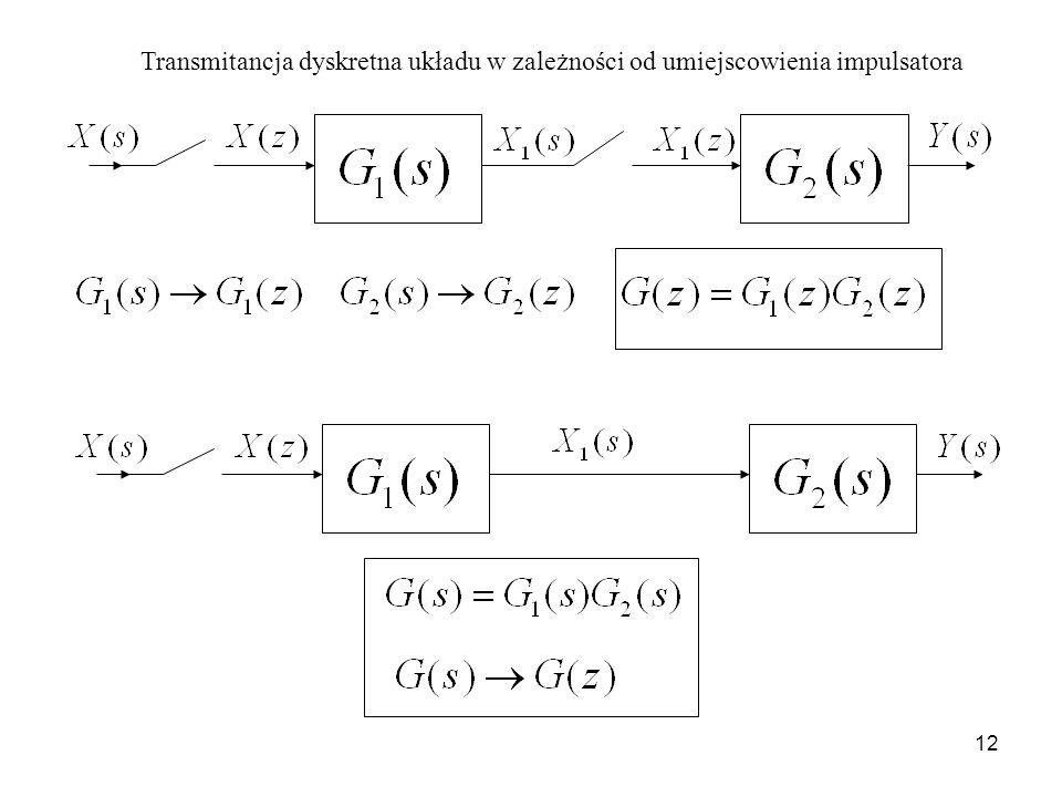 Transmitancja dyskretna układu w zależności od umiejscowienia impulsatora