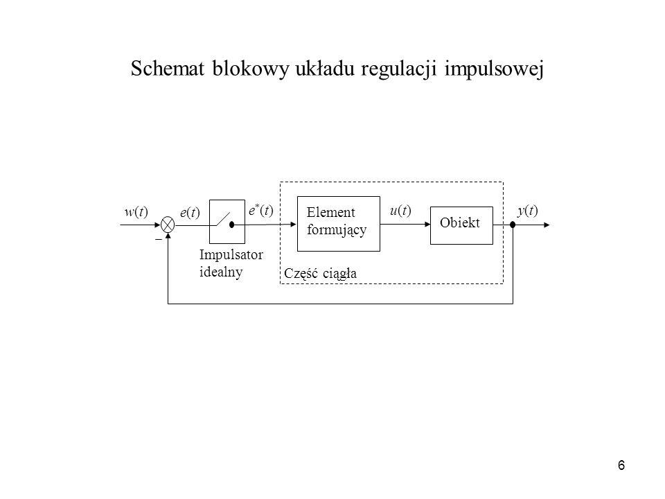 Schemat blokowy układu regulacji impulsowej