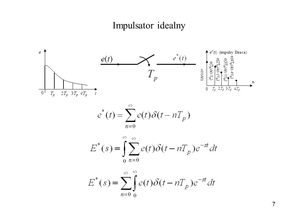 Impulsator idealny e(t) e*(t) (impulsy Diraca) e t Tp 2Tp 3Tp 4Tp Tp