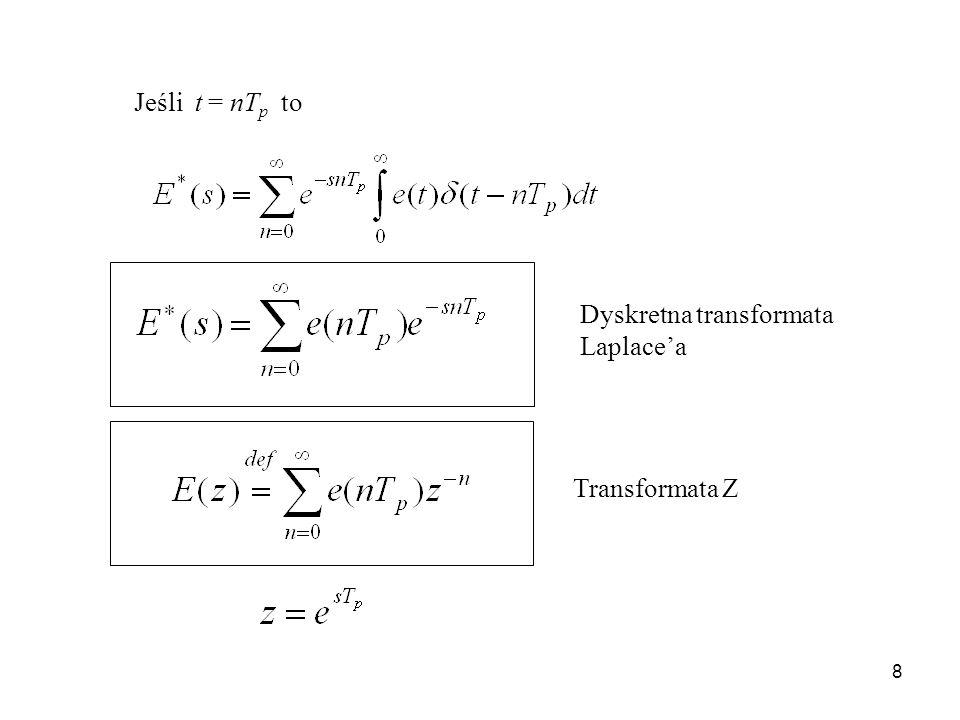 Jeśli t = nTp to Dyskretna transformata Laplace'a Transformata Z
