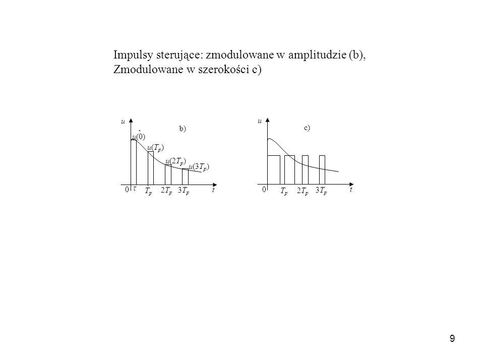 Impulsy sterujące: zmodulowane w amplitudzie (b),