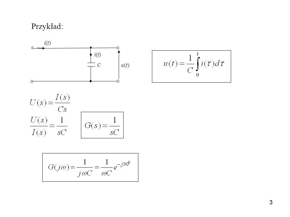 Przykład: C u(t) i(t)
