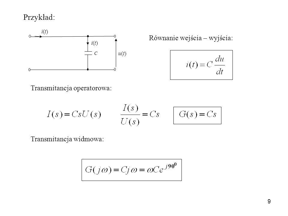 Przykład: Równanie wejścia – wyjścia: Transmitancja operatorowa: