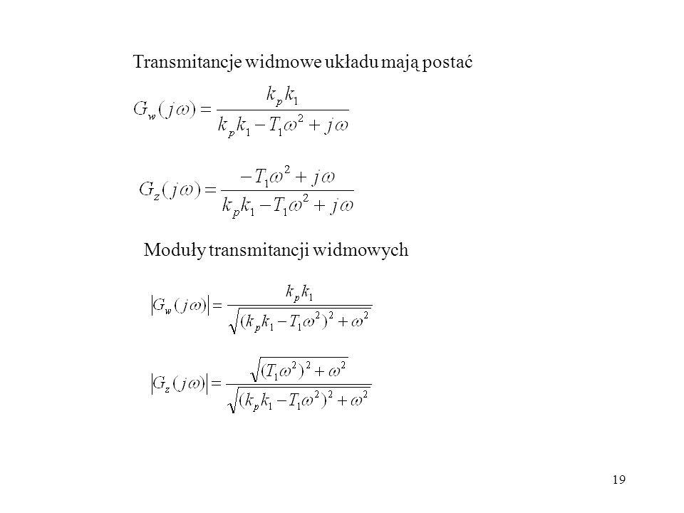 Transmitancje widmowe układu mają postać