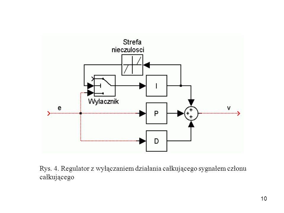 Rys. 4. Regulator z wyłączaniem działania całkującego sygnałem członu całkującego