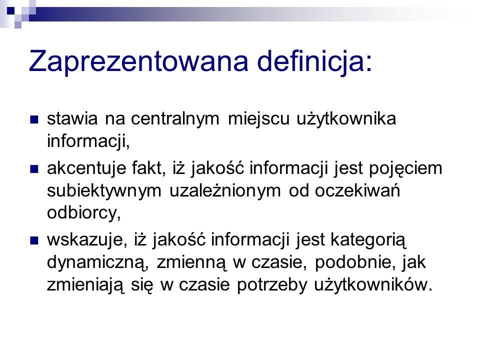 Zaprezentowana definicja: