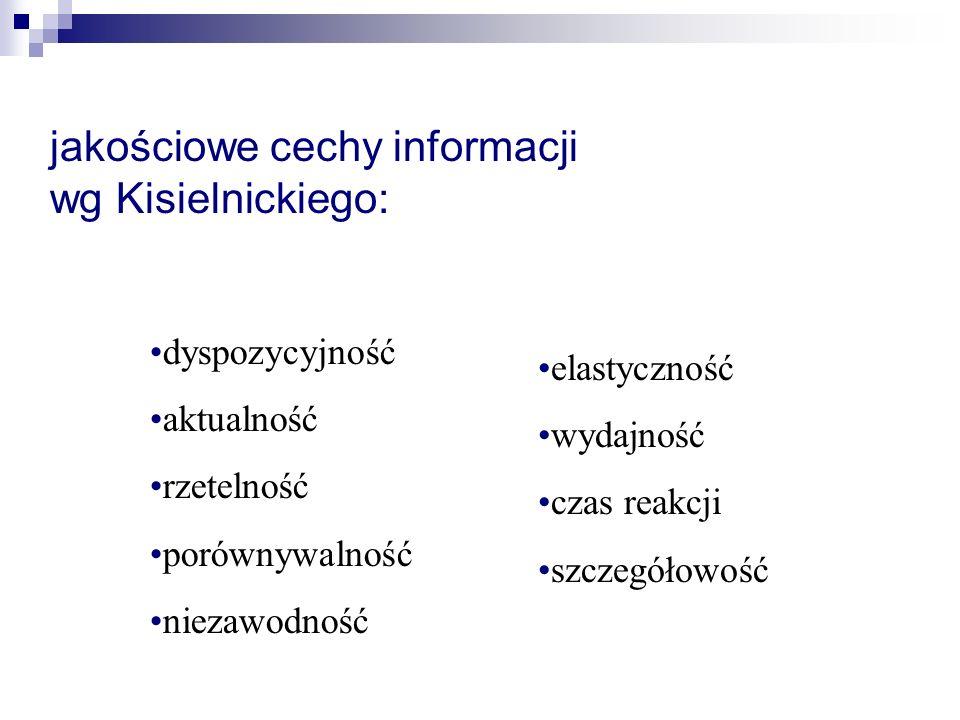 jakościowe cechy informacji wg Kisielnickiego: