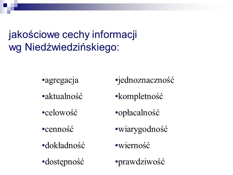 jakościowe cechy informacji wg Niedźwiedzińskiego: