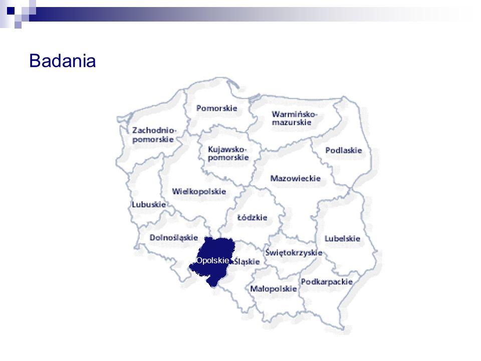 Badania Opolskie