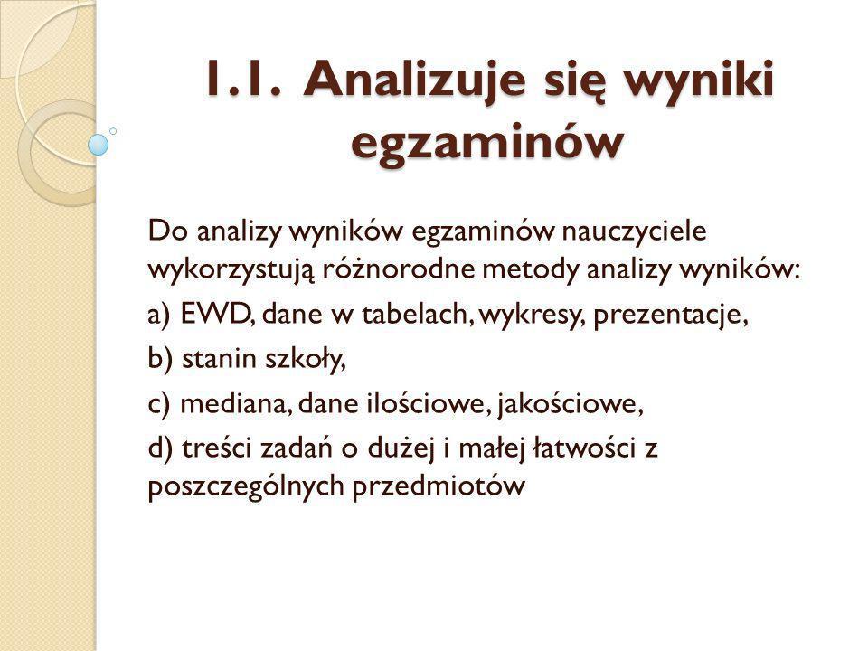 1.1. Analizuje się wyniki egzaminów